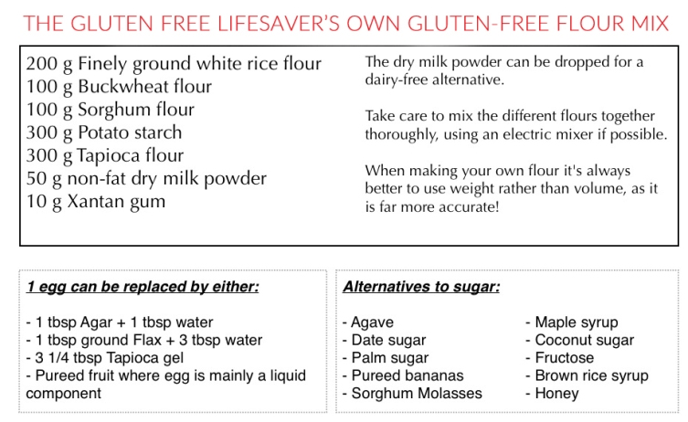 Super Gluten-Free Flour Mix Cheat Sheet to make life a bit easier :) #glutenfree #celiac #coeliac #baking