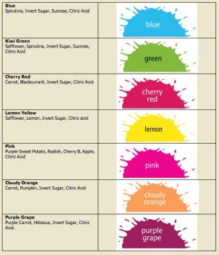 Hopper's natural food colours